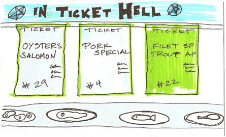 In Ticket Hell